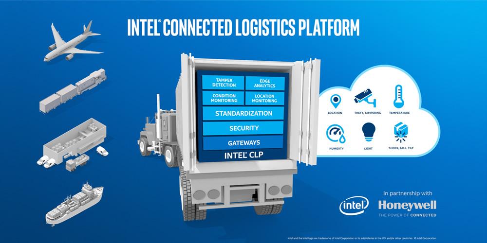 Intel CLP oferece visibilidade em toda a cadeia de valor