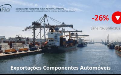 Exportação de componentes automóveis mantém queda