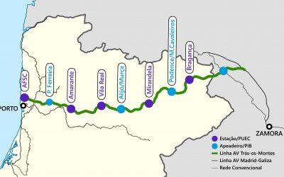 Associação Vale d'Ouro propõe linha férrea de alta velocidade entre o Norte do país e Espanha